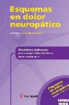 Portada de Sindromes Dolorosos Comprension Nerviosa: Esquemas Dolor Neuropat Ico